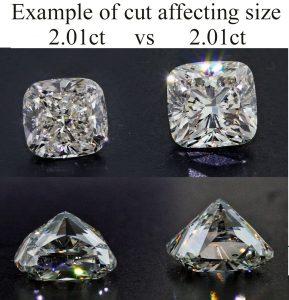 Different Types Of Cushion Cut Diamonds Joe Escobar Diamonds